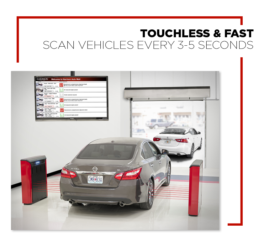 Inspection Lane Systems
